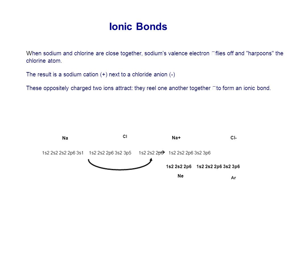Ionic Bonds When sodium and chlorine are close together, sodium s valence electron flies off and harpoons the chlorine atom.