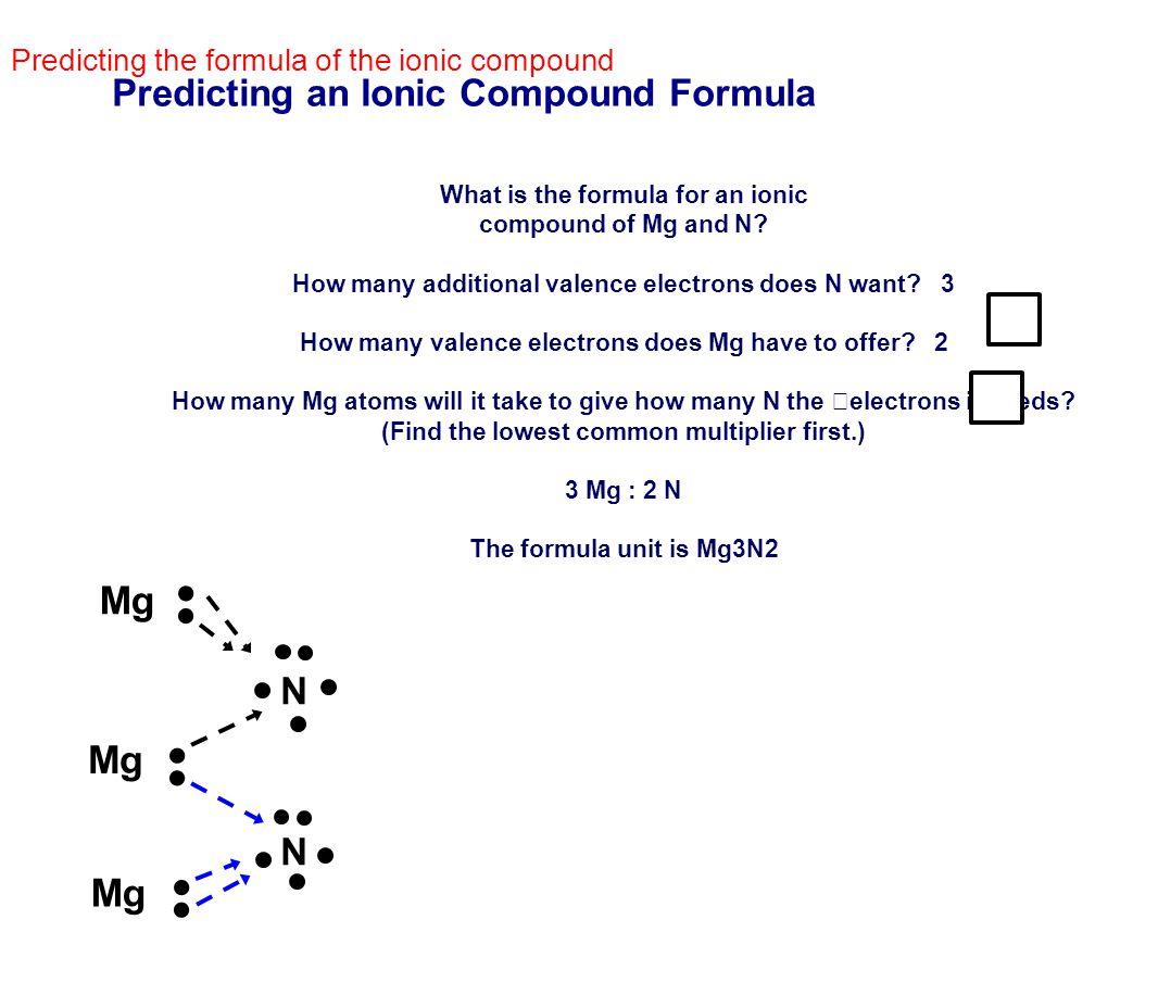 Mg Predicting an Ionic Compound Formula N