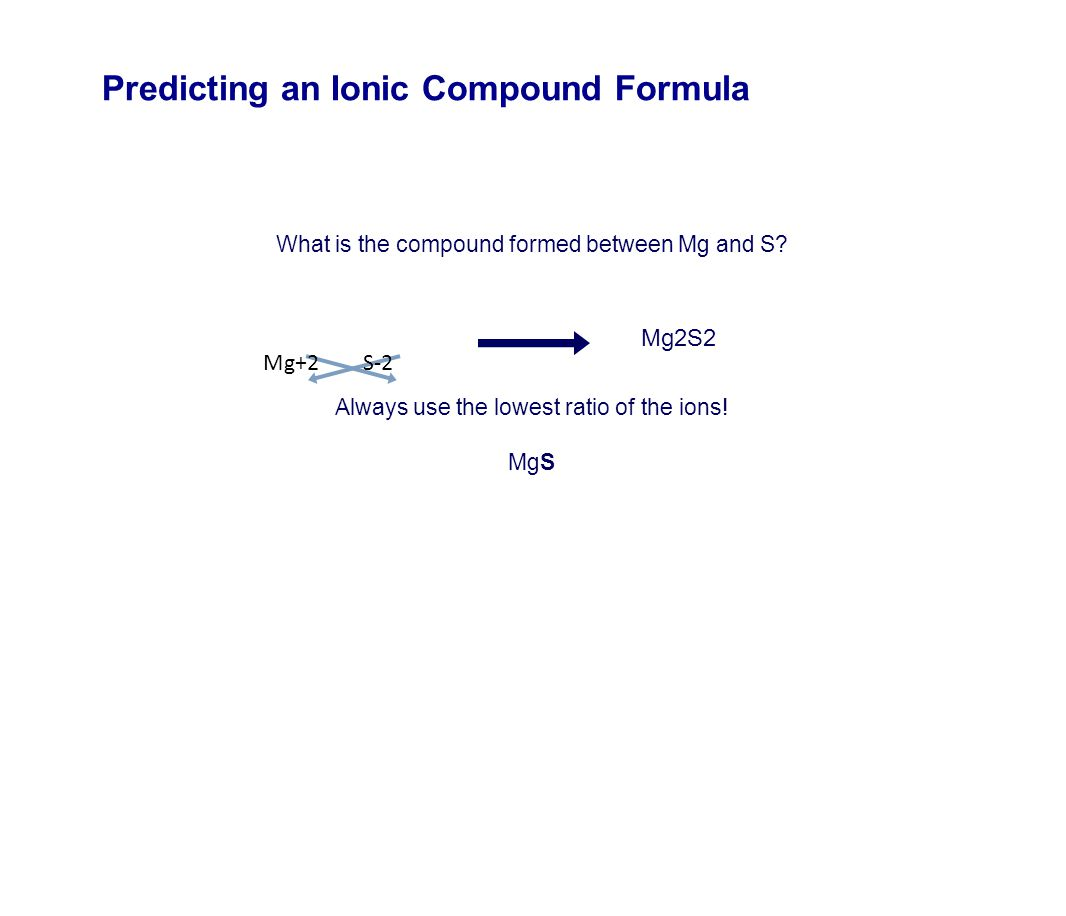 Predicting an Ionic Compound Formula