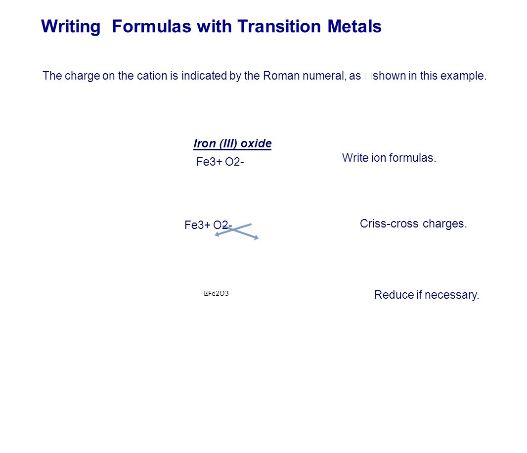 Writing Formulas with Transition Metals