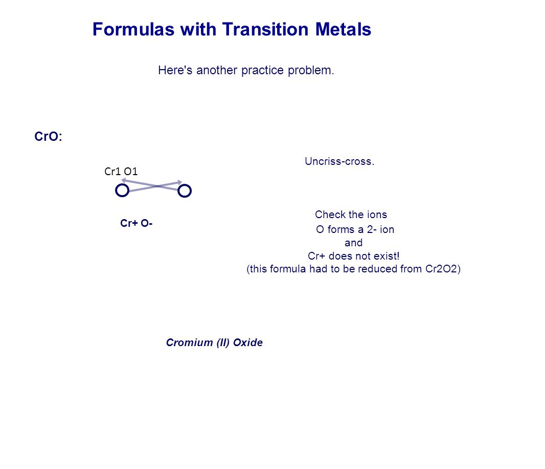 (this formula had to be reduced from Cr2O2)