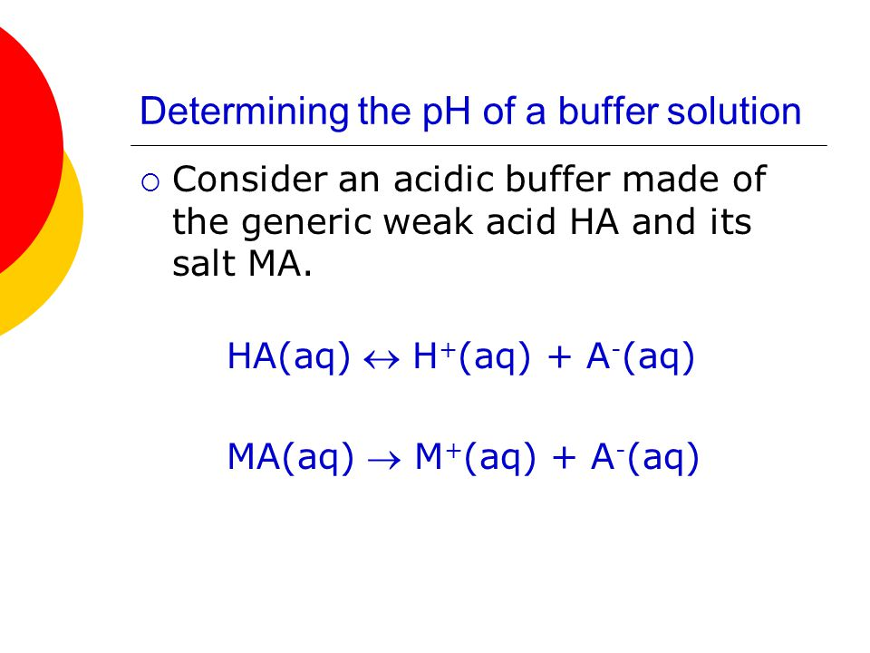 Determining the pH of a buffer solution