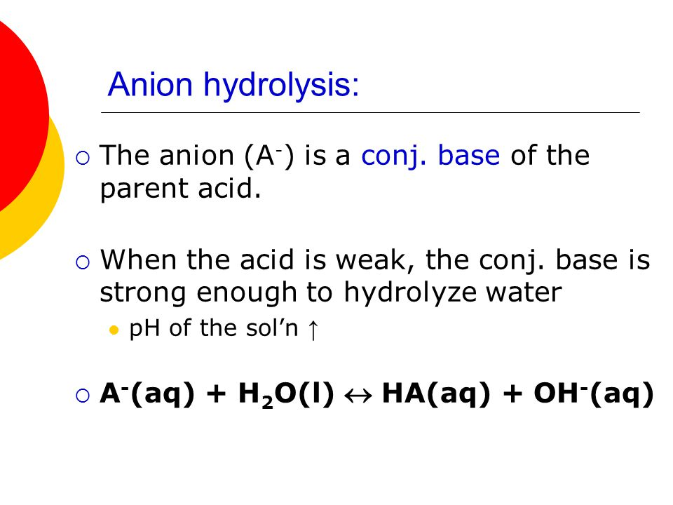 Anion hydrolysis: The anion (A-) is a conj. base of the parent acid.