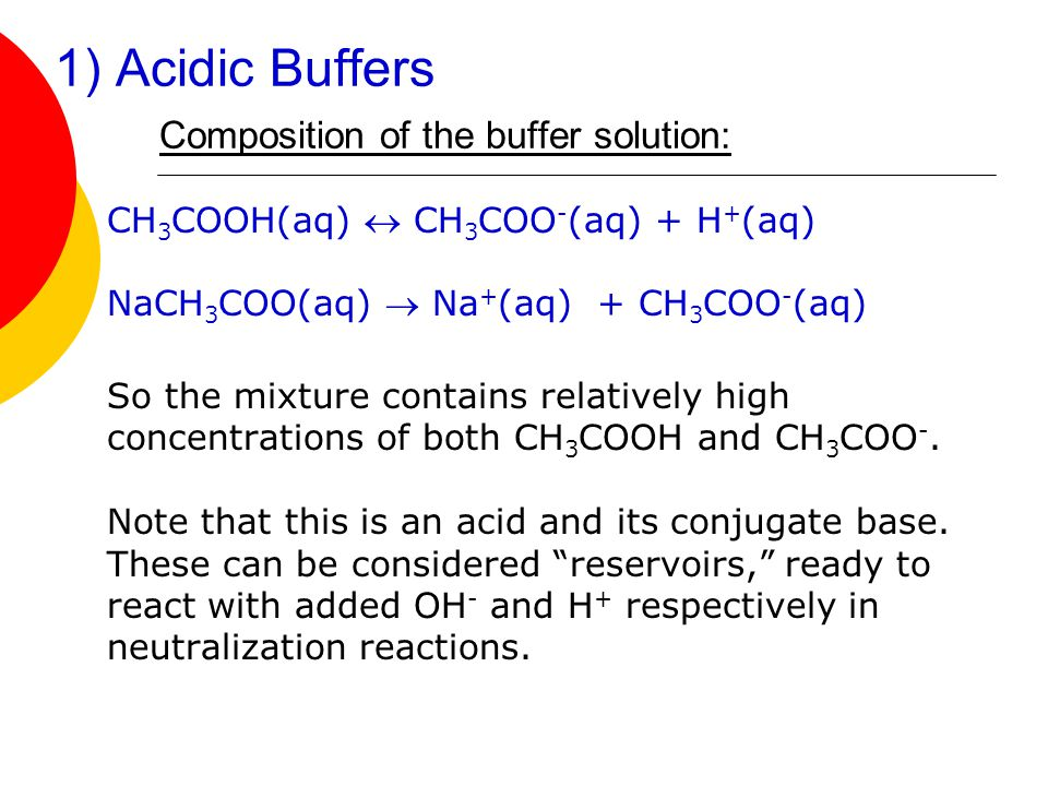 1) Acidic Buffers Composition of the buffer solution: