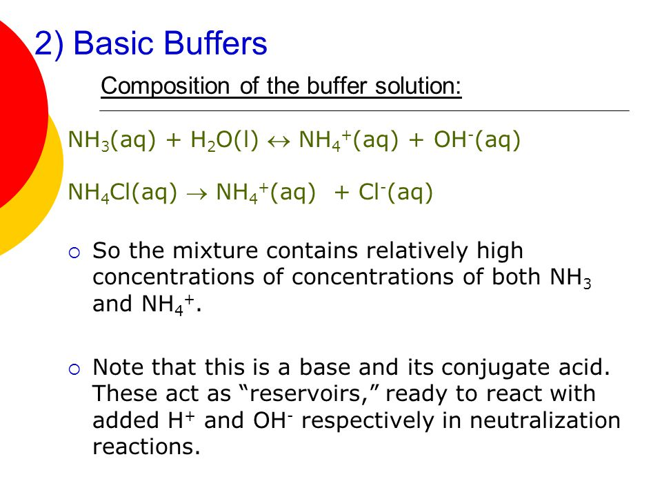 2) Basic Buffers Composition of the buffer solution: