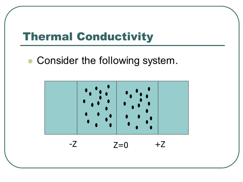 Thermal Conductivity Consider the following system. Z=0 +Z -Z