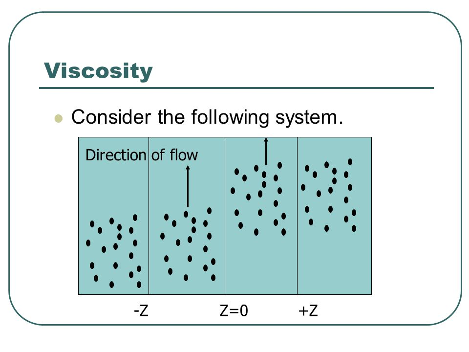 Viscosity Consider the following system. Z=0 +Z -Z Direction of flow