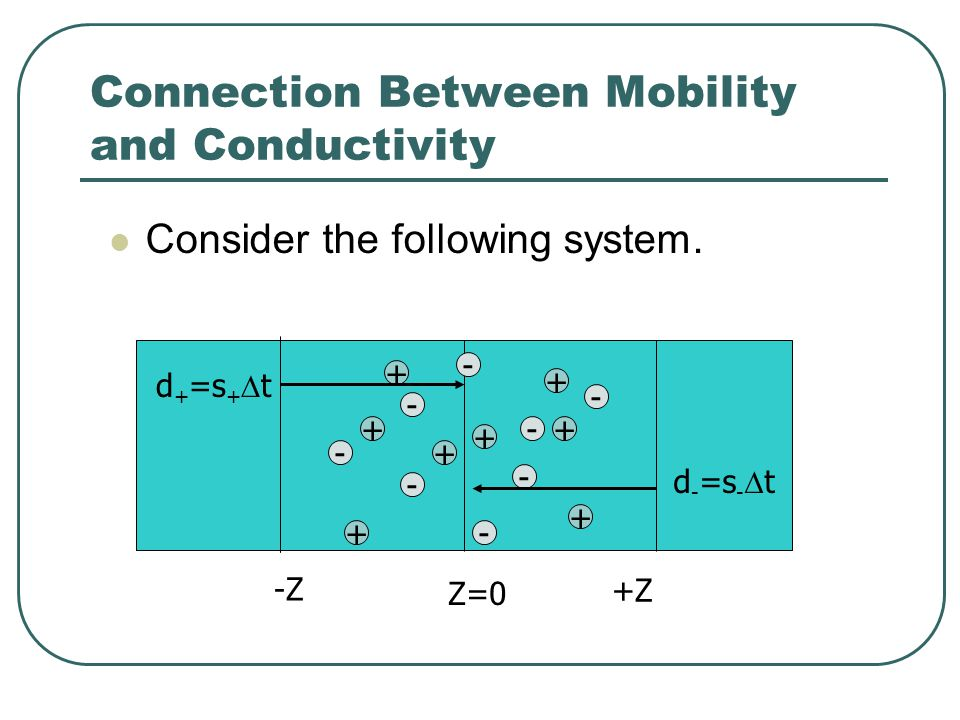 Connection Between Mobility and Conductivity