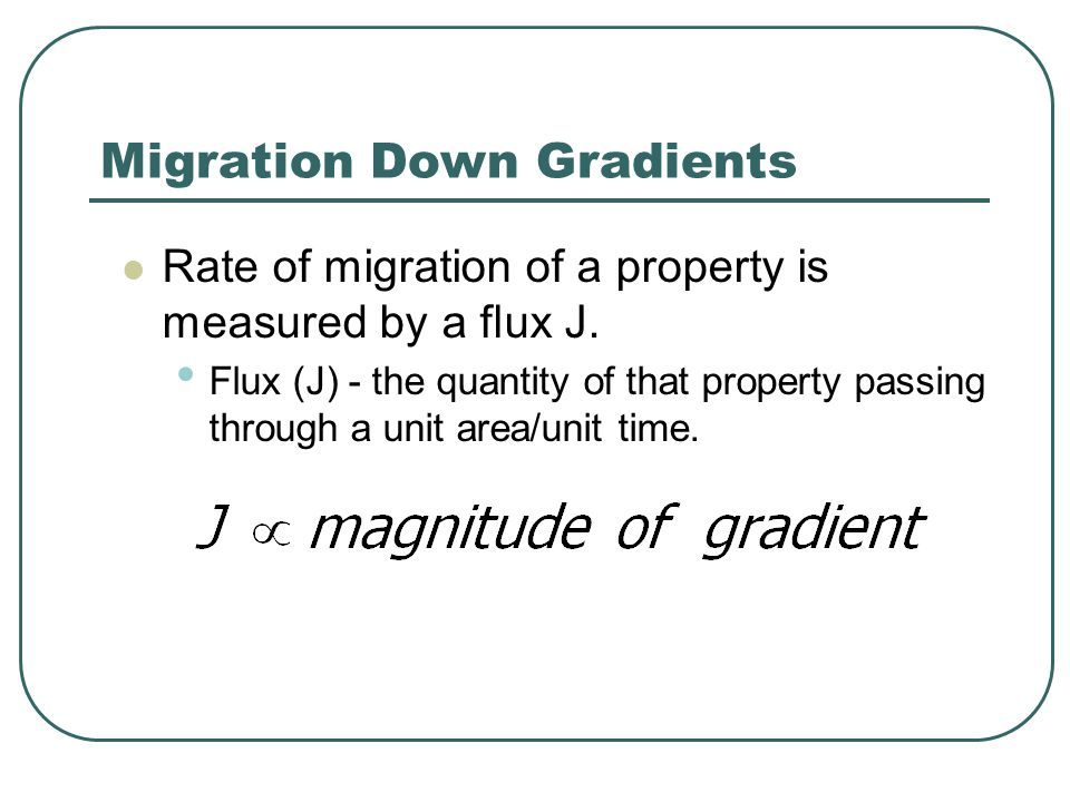 Migration Down Gradients