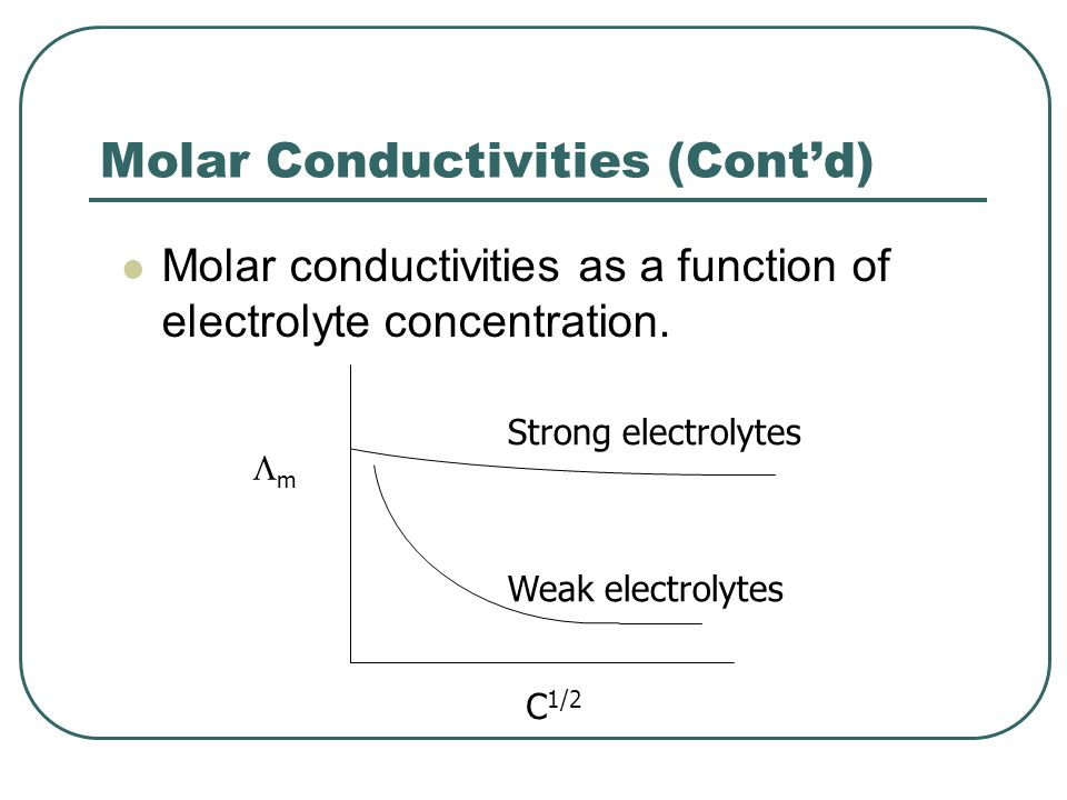 Molar Conductivities (Cont'd)