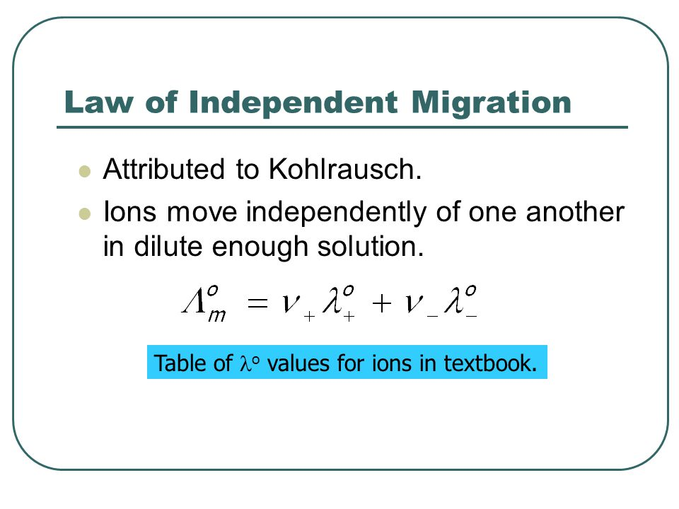 Law of Independent Migration