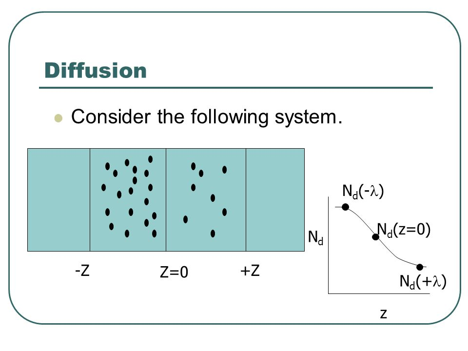 Diffusion Consider the following system. Z=0 +Z -Z z Nd Nd(-) Nd(z=0)