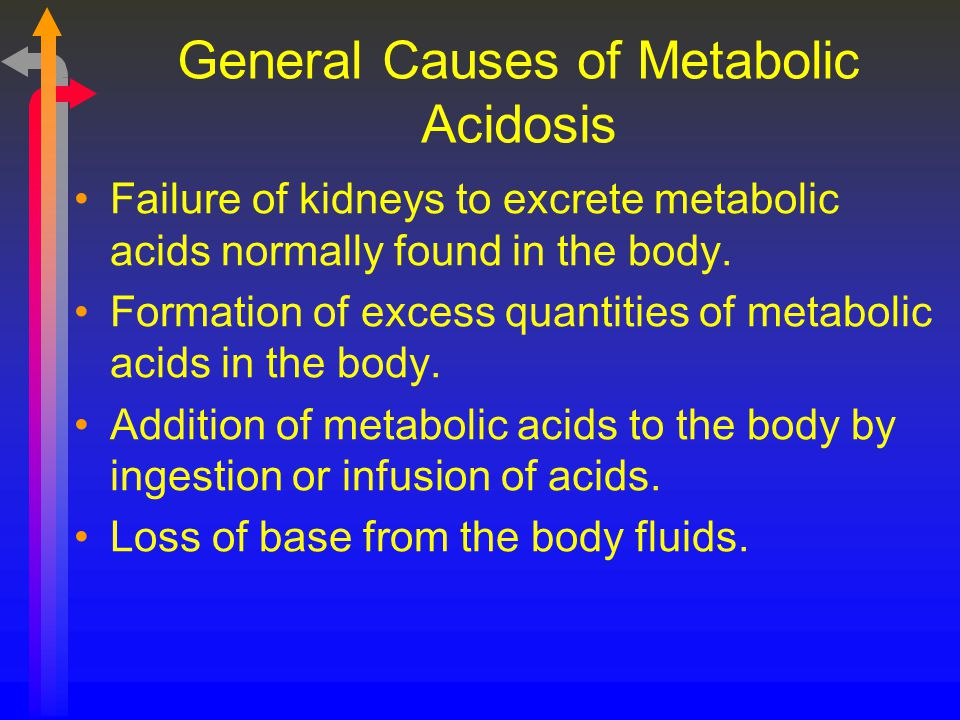 General Causes of Metabolic Acidosis