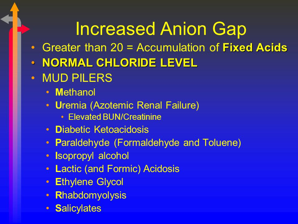Increased Anion Gap Greater than 20 = Accumulation of Fixed Acids