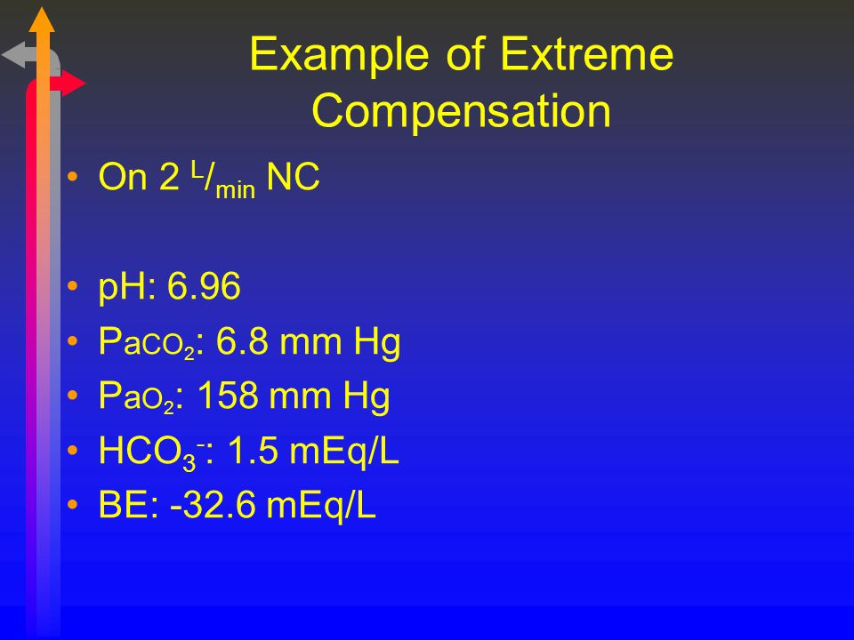 Example of Extreme Compensation