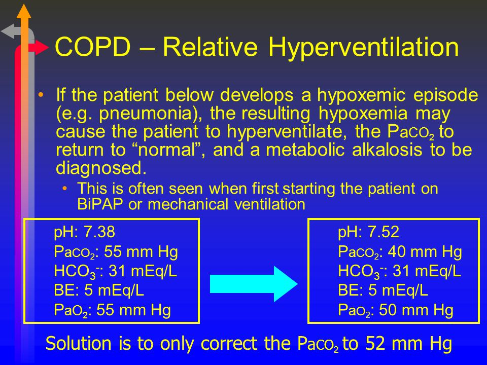 COPD – Relative Hyperventilation