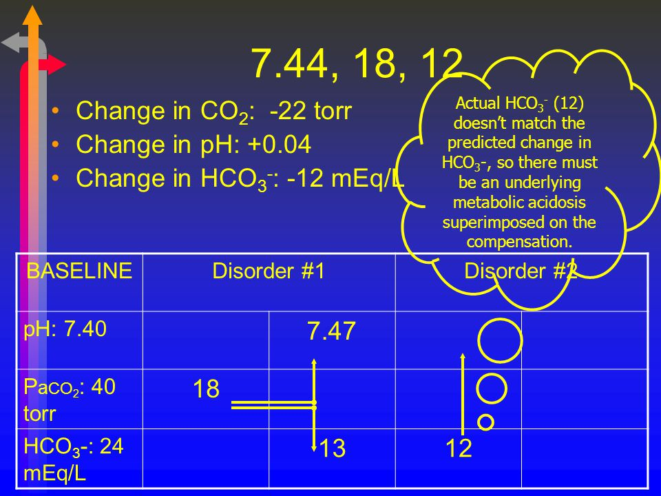 7.44, 18, 12 Change in CO2: -22 torr Change in pH: +0.04