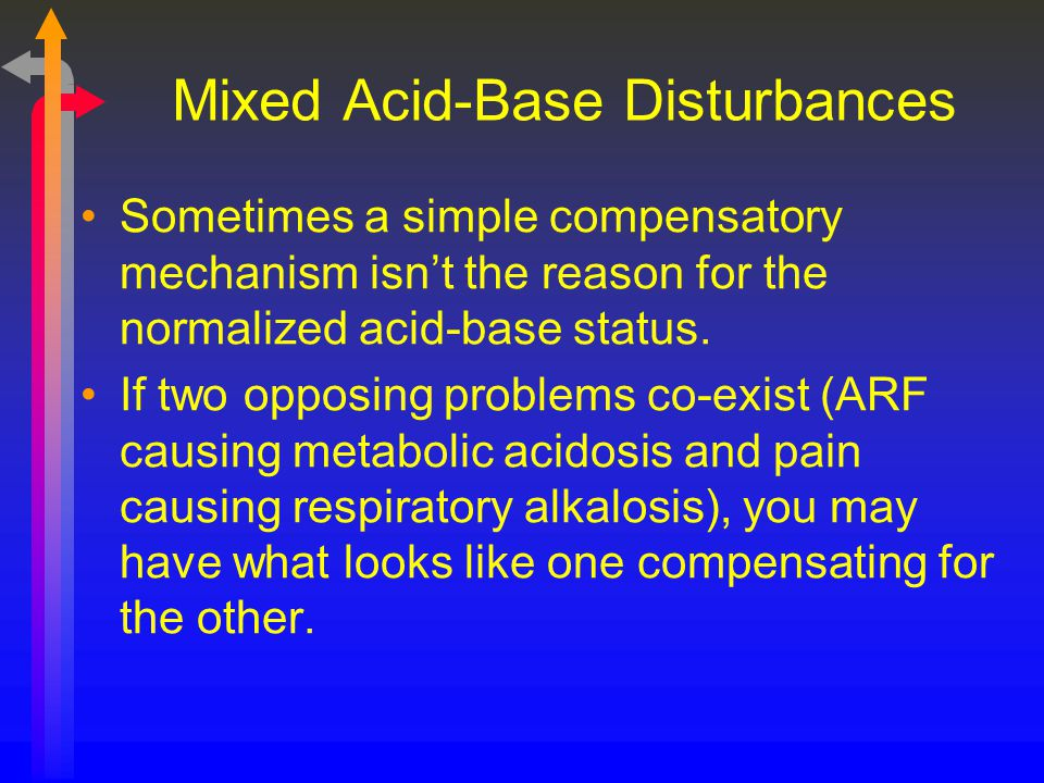 Mixed Acid-Base Disturbances