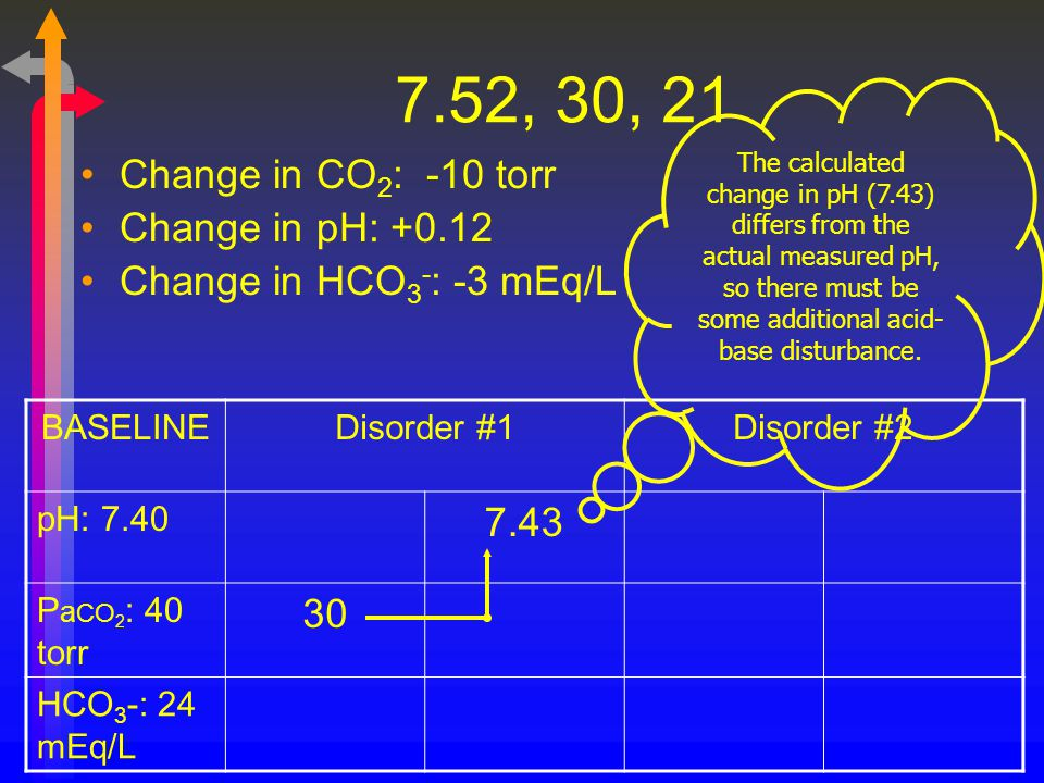 7.52, 30, 21 Change in CO2: -10 torr Change in pH: +0.12
