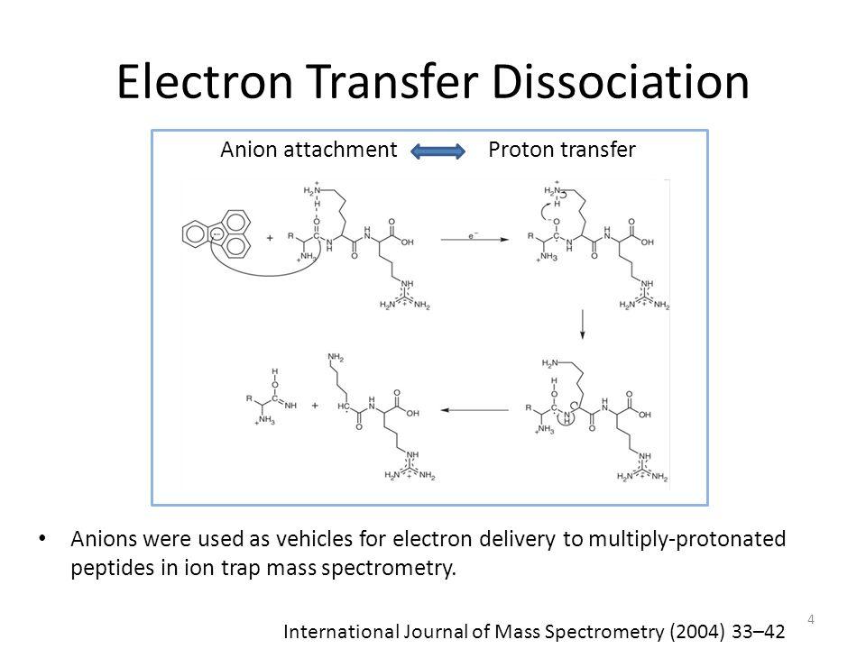 Electron Transfer Dissociation