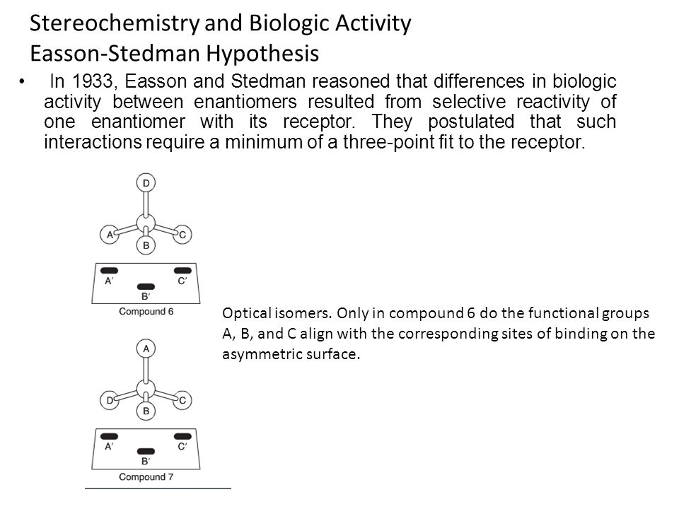 Stereochemistry and Biologic Activity Easson-Stedman Hypothesis