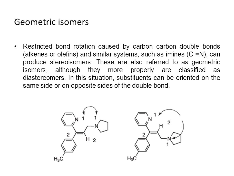 Geometric isomers