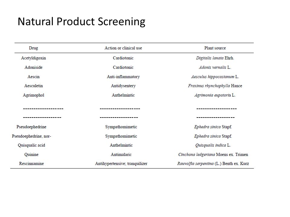 Natural Product Screening