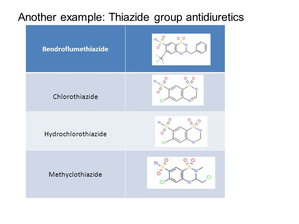 Another example: Thiazide group antidiuretics