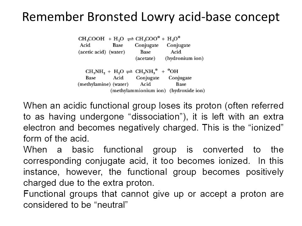 Remember Bronsted Lowry acid-base concept