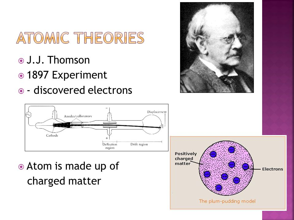 Atomic theories J.J. Thomson 1897 Experiment - discovered electrons