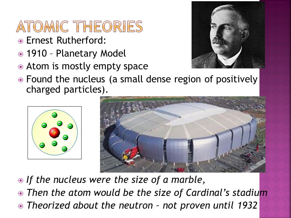 Atomic Theories Ernest Rutherford: 1910 – Planetary Model