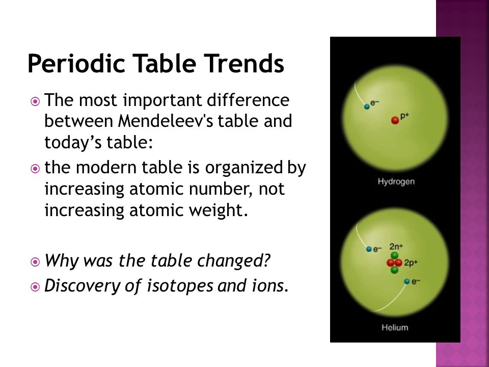 Periodic Table Trends The most important difference between Mendeleev s table and today's table:
