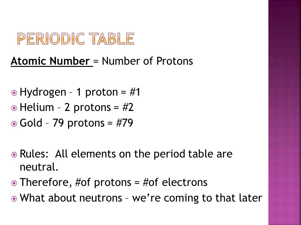 Honors Chemistry 1st Semester Review - ppt video online ...