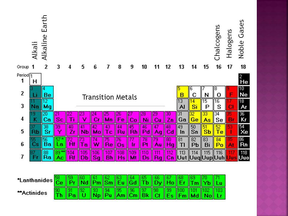 Alkaline Earth Noble Gases Chalcogens Halogens Alkali Transition Metals