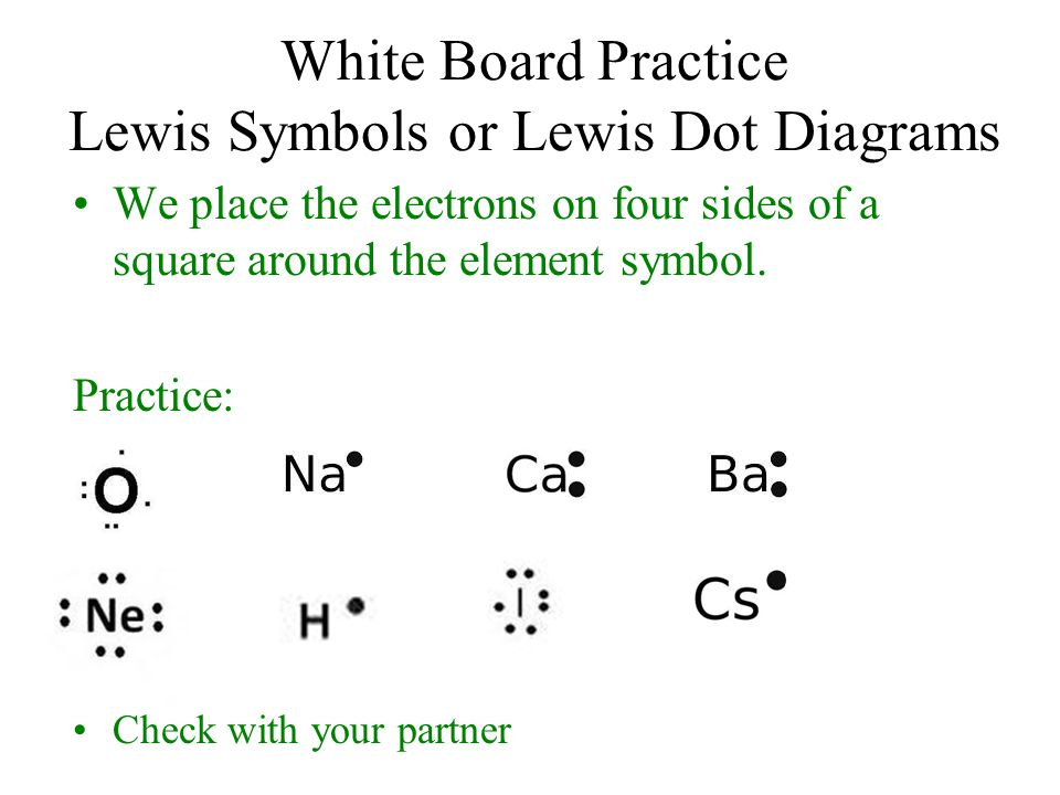 White Board Practice Lewis Symbols or Lewis Dot Diagrams