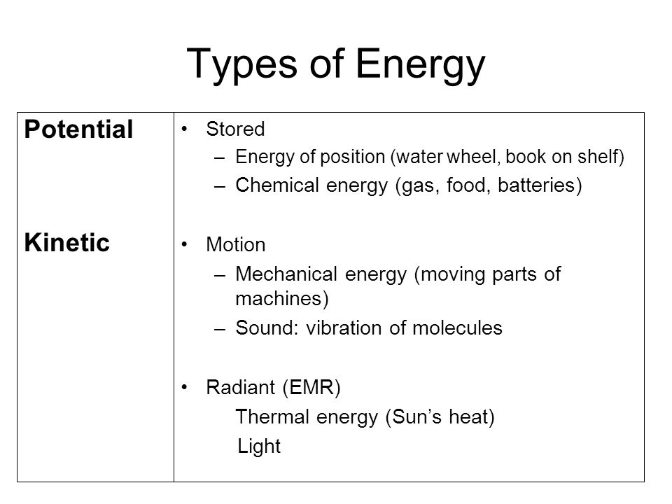 Types of Energy Potential Kinetic Stored