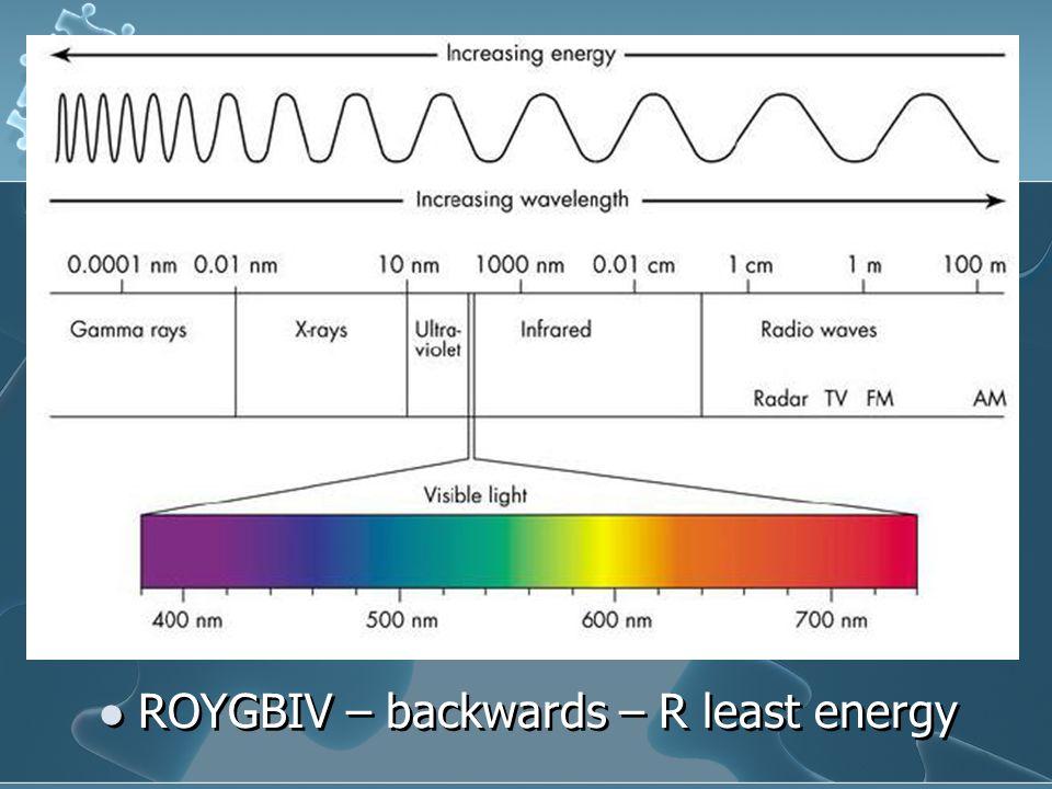 ROYGBIV – backwards – R least energy