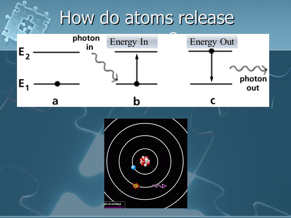 How do atoms release energy
