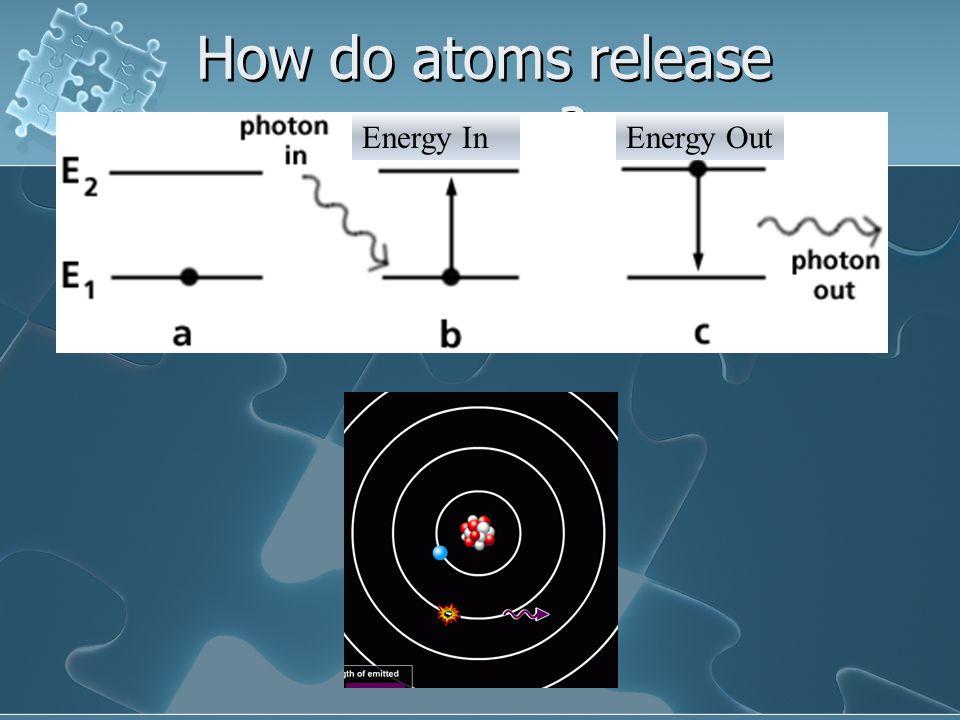 How do atoms release energy