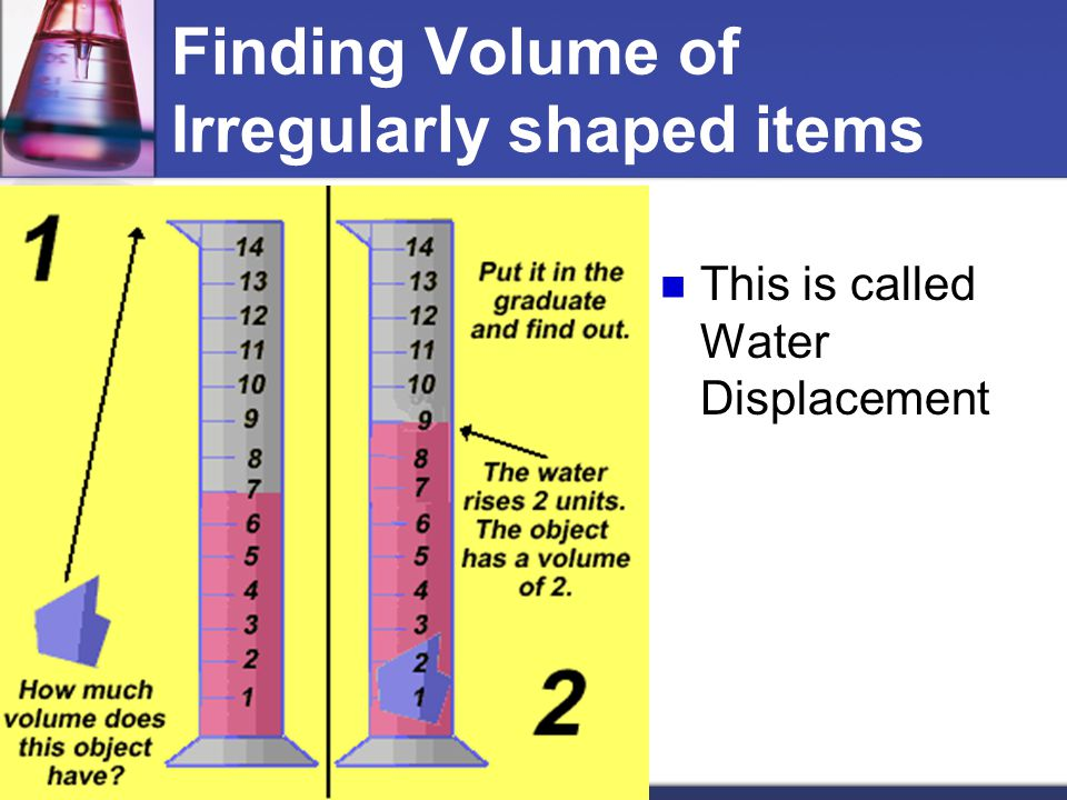 Finding Volume of Irregularly shaped items