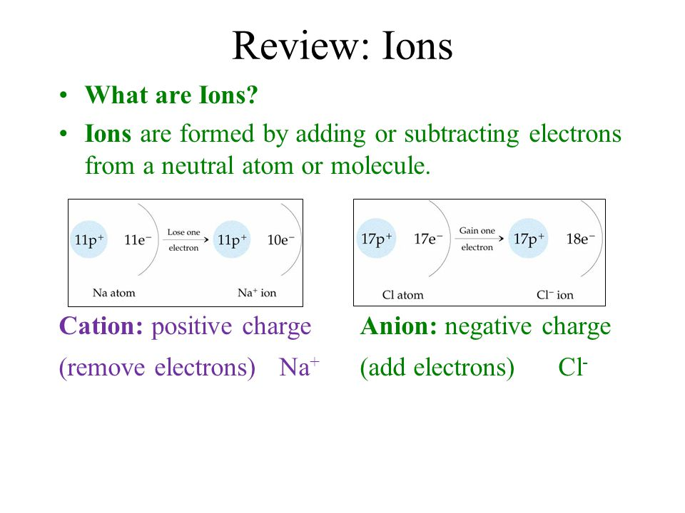 Review: Ions What are Ions