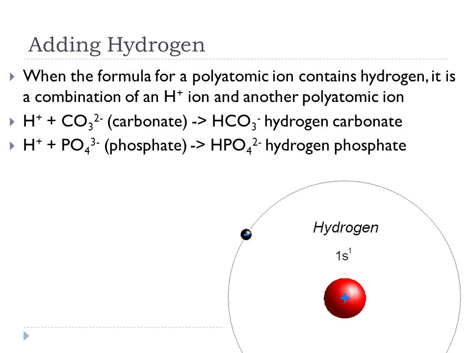Adding Hydrogen When the formula for a polyatomic ion contains hydrogen, it is a combination of an H+ ion and another polyatomic ion.