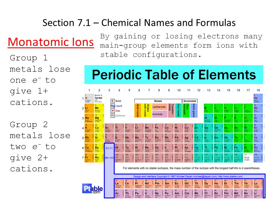 Section 7.1 – Chemical Names and Formulas