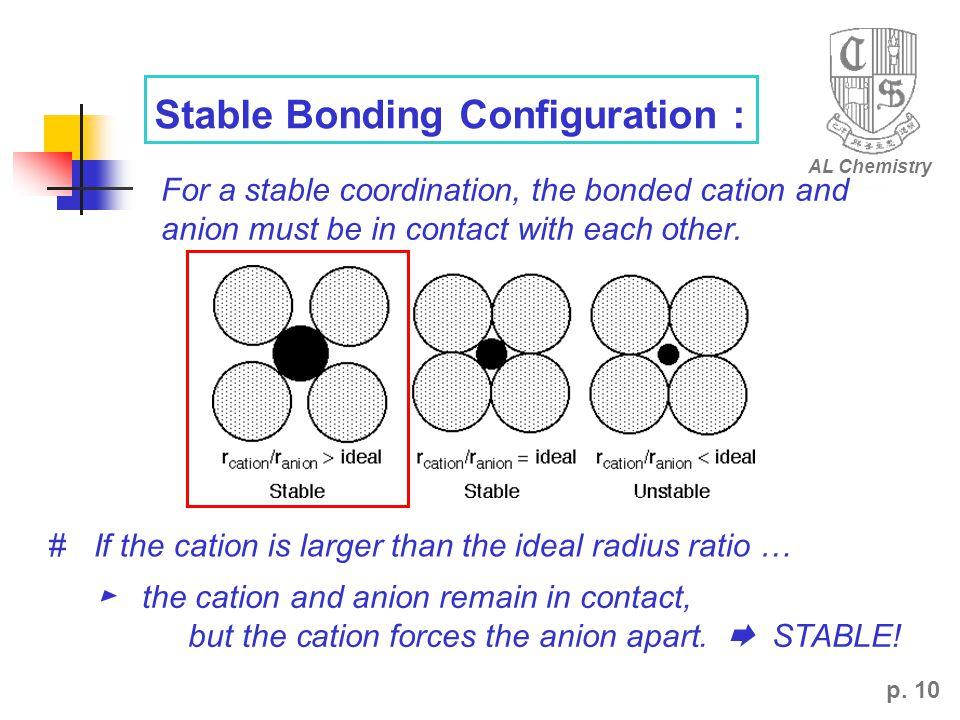 Stable Bonding Configuration :
