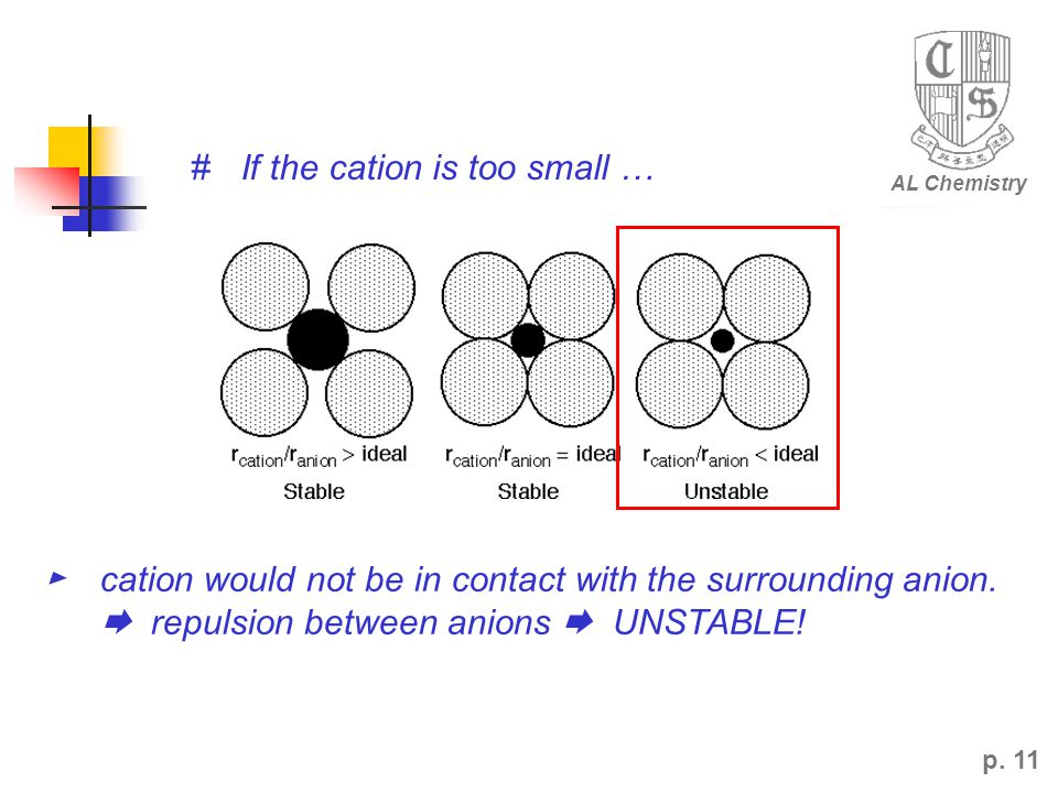 # If the cation is too small …