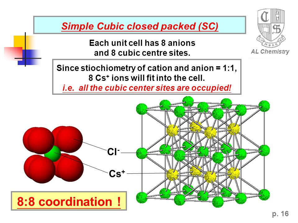 8:8 coordination ! Simple Cubic closed packed (SC) Cl- Cs+