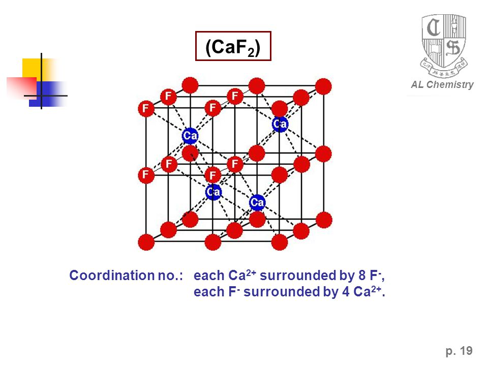 AL Chemistry (CaF2) Coordination no.: each Ca2+ surrounded by 8 F-, each F- surrounded by 4 Ca2+.