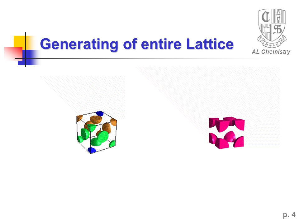 Generating of entire Lattice