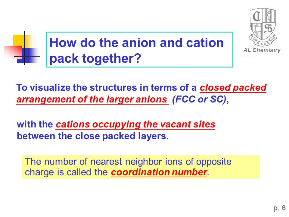 How do the anion and cation pack together