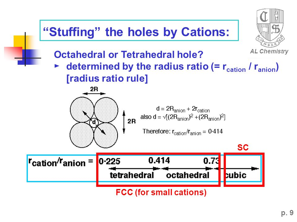 FCC (for small cations)